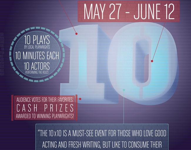 10x10x10 poster